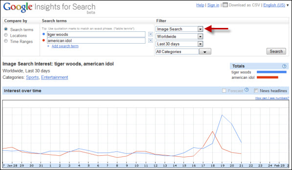 google-insights-keyword-research