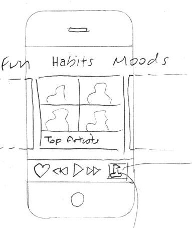 iphone_app-sketch