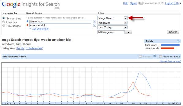 google-insights-keyword-research